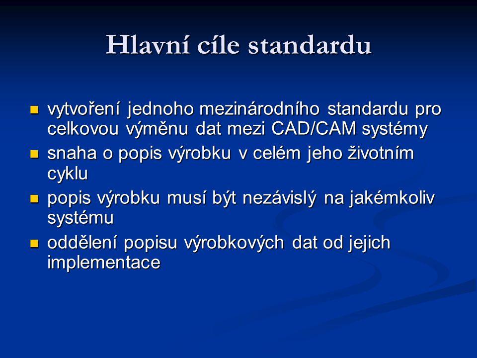 Hlavní cíle standardu vytvoření jednoho mezinárodního standardu pro celkovou výměnu dat mezi CAD/CAM systémy.