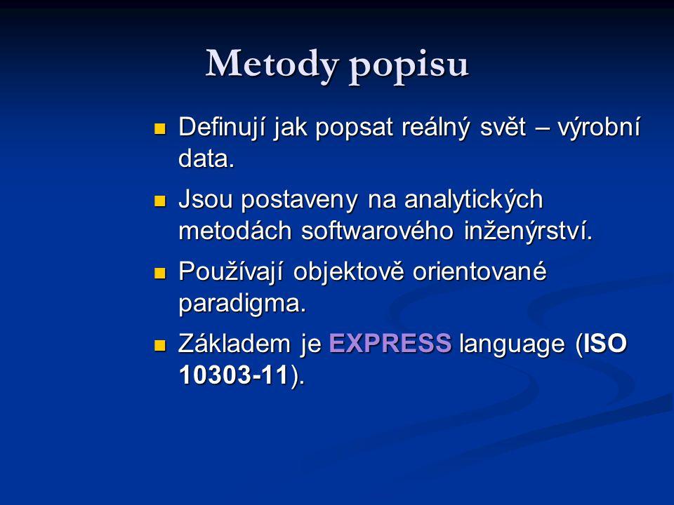 Metody popisu Definují jak popsat reálný svět – výrobní data.