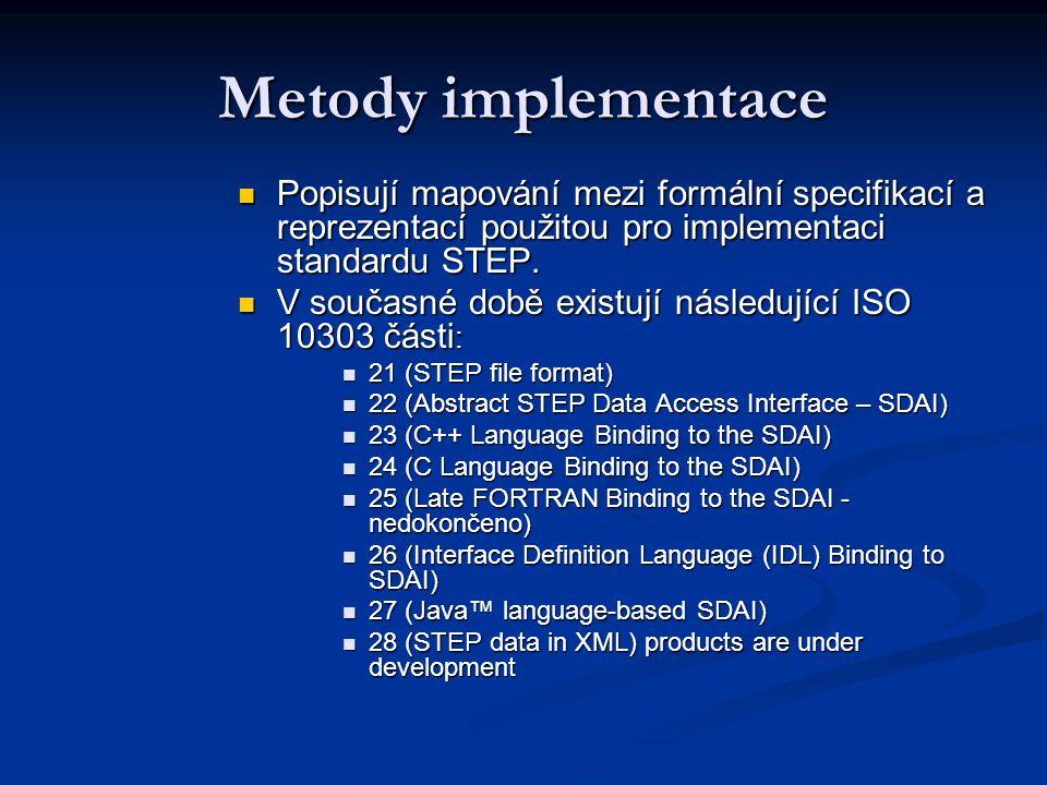 Metody implementace Popisují mapování mezi formální specifikací a reprezentací použitou pro implementaci standardu STEP.