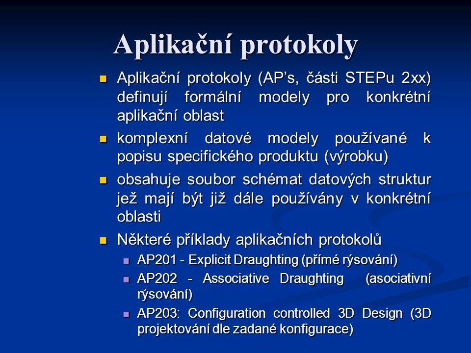 Aplikační protokoly Aplikační protokoly (AP's, části STEPu 2xx) definují formální modely pro konkrétní aplikační oblast.