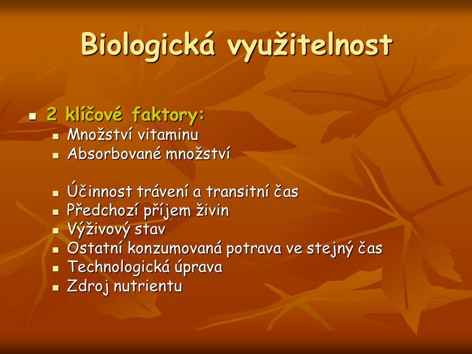 Biologická využitelnost