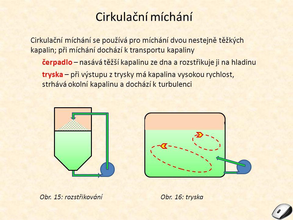 Cirkulační míchání Cirkulační míchání se používá pro míchání dvou nestejně těžkých kapalin; při míchání dochází k transportu kapaliny.