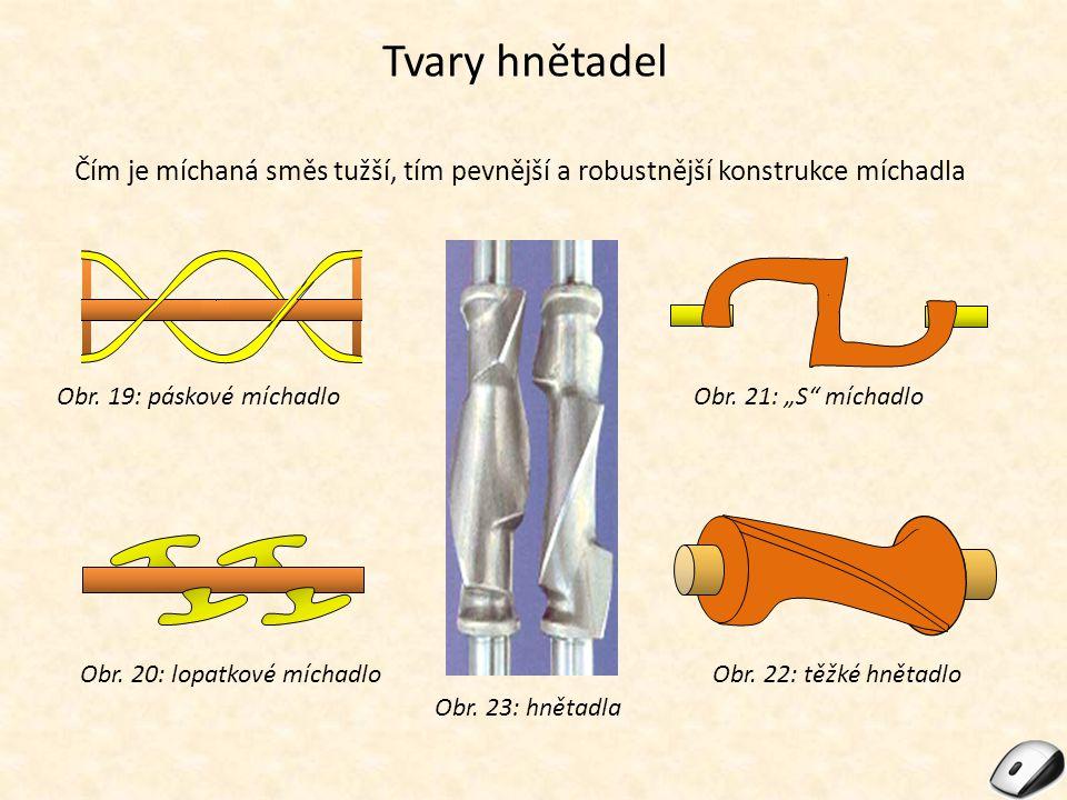 Tvary hnětadel Čím je míchaná směs tužší, tím pevnější a robustnější konstrukce míchadla. Obr. 19: páskové míchadlo.