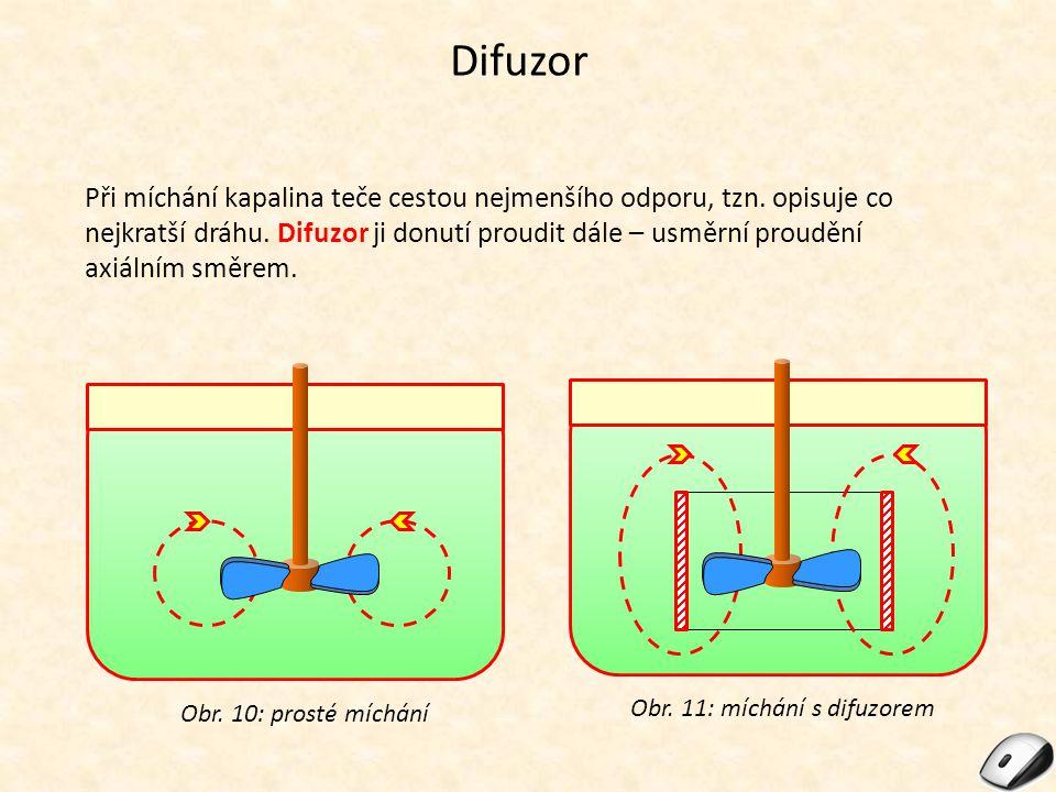 Difuzor