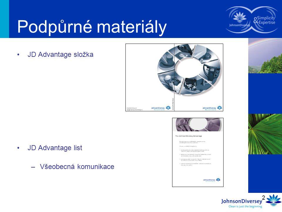 Podpůrné materiály JD Advantage složka JD Advantage list