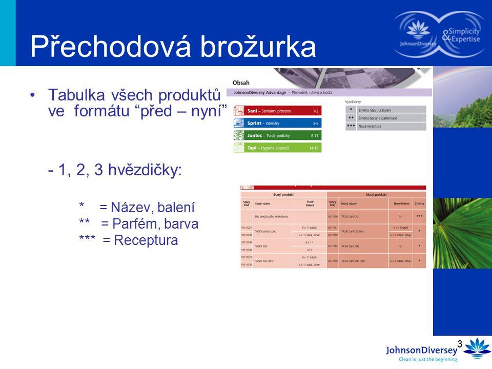 Přechodová brožurka Tabulka všech produktů ve formátu před – nyní