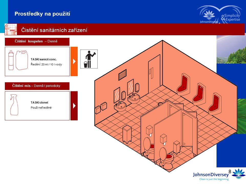 Čistění sanitárních zařízení