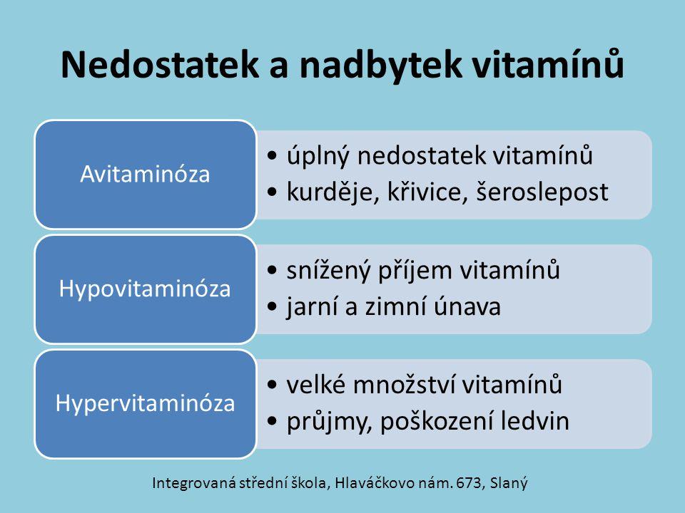 Nedostatek a nadbytek vitamínů