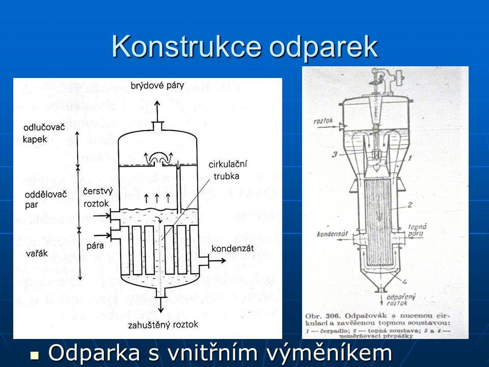Konstrukce odparek Odparka s vnitřním výměníkem