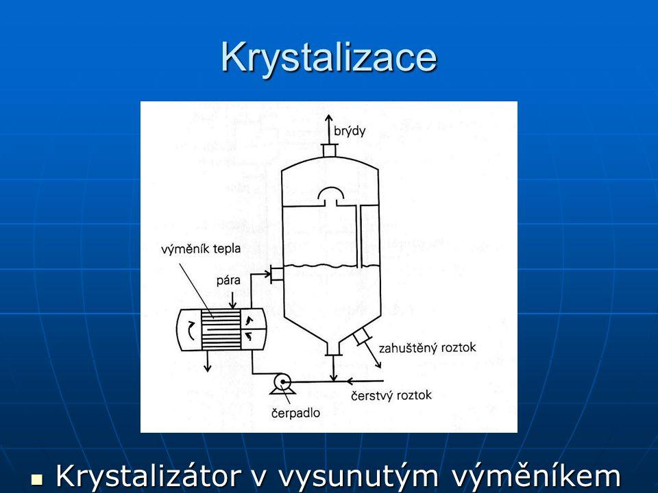 Krystalizace Krystalizátor v vysunutým výměníkem