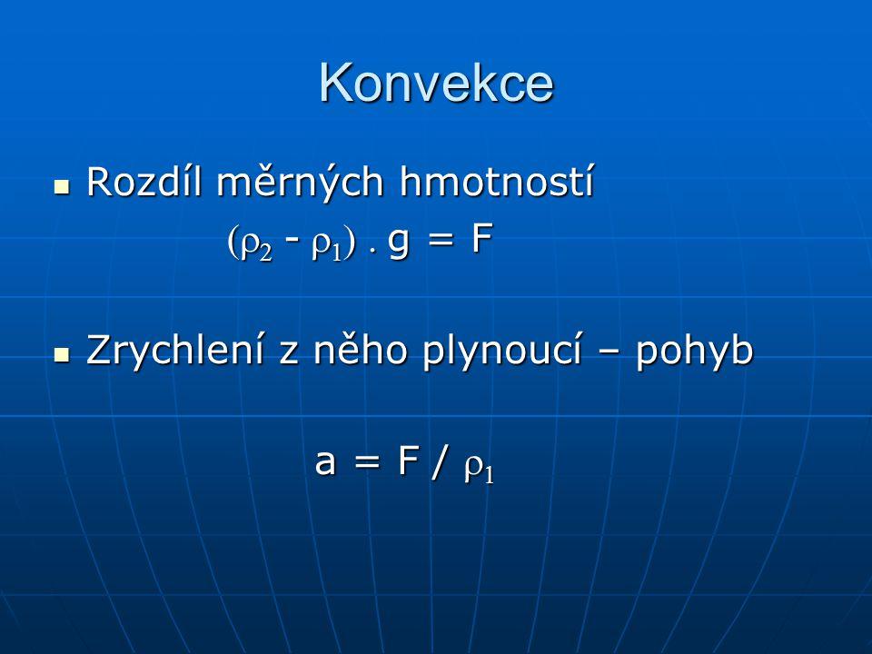 Konvekce Rozdíl měrných hmotností (r2 - r1) . g = F