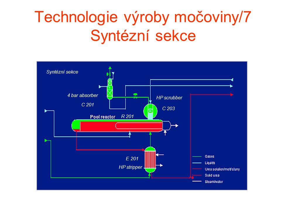 Technologie výroby močoviny/7 Syntézní sekce