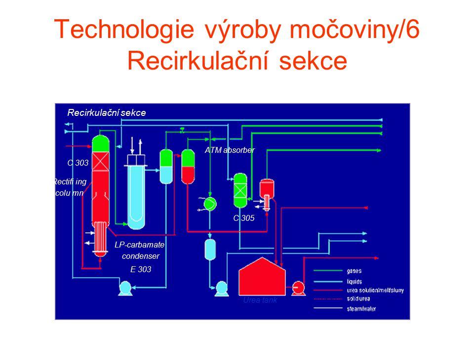 Technologie výroby močoviny/6 Recirkulační sekce