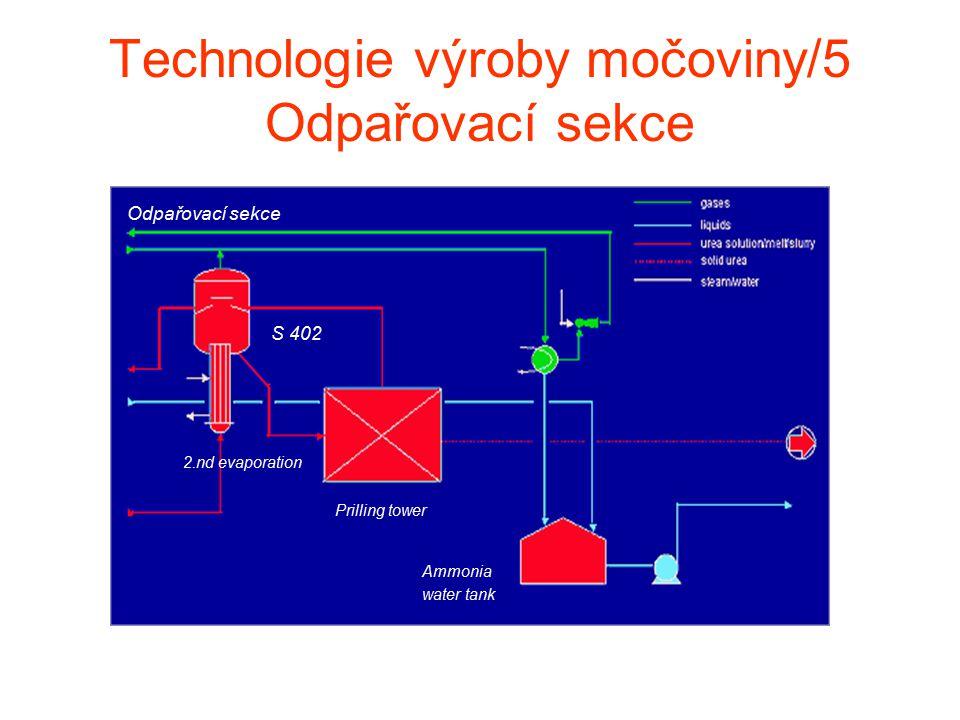 Technologie výroby močoviny/5 Odpařovací sekce