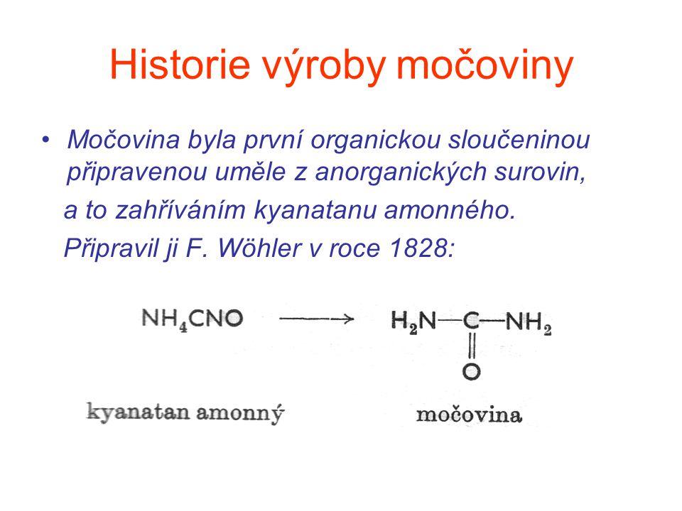Historie výroby močoviny