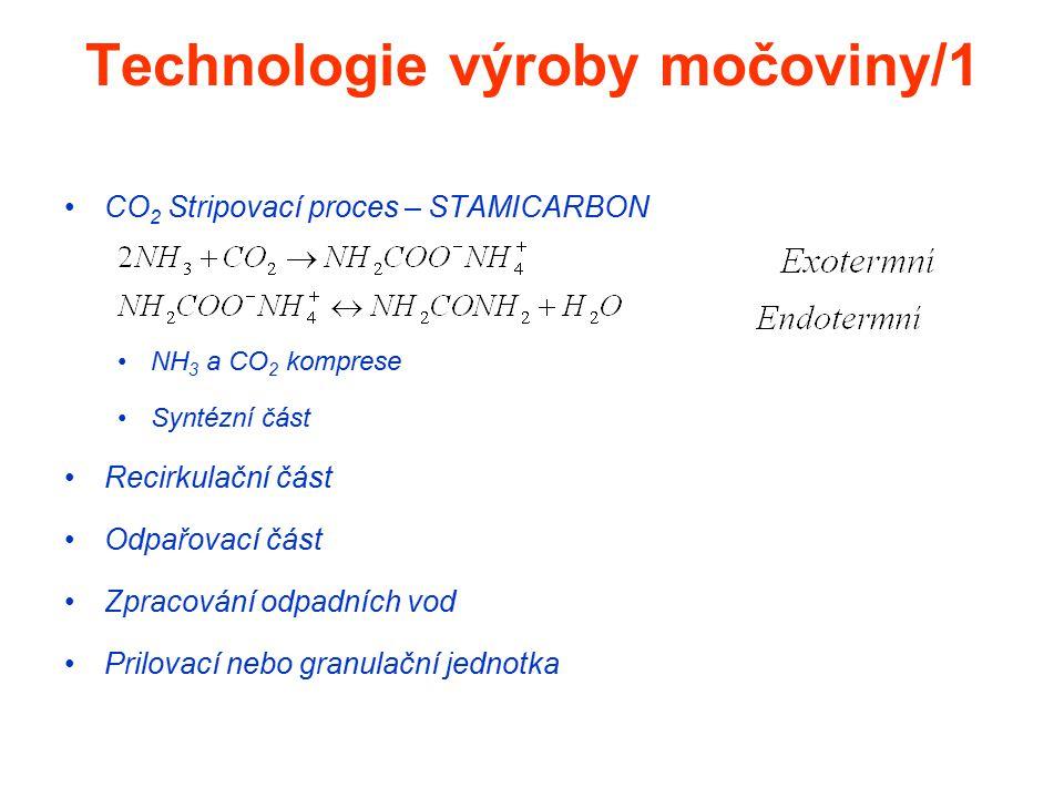 Technologie výroby močoviny/1