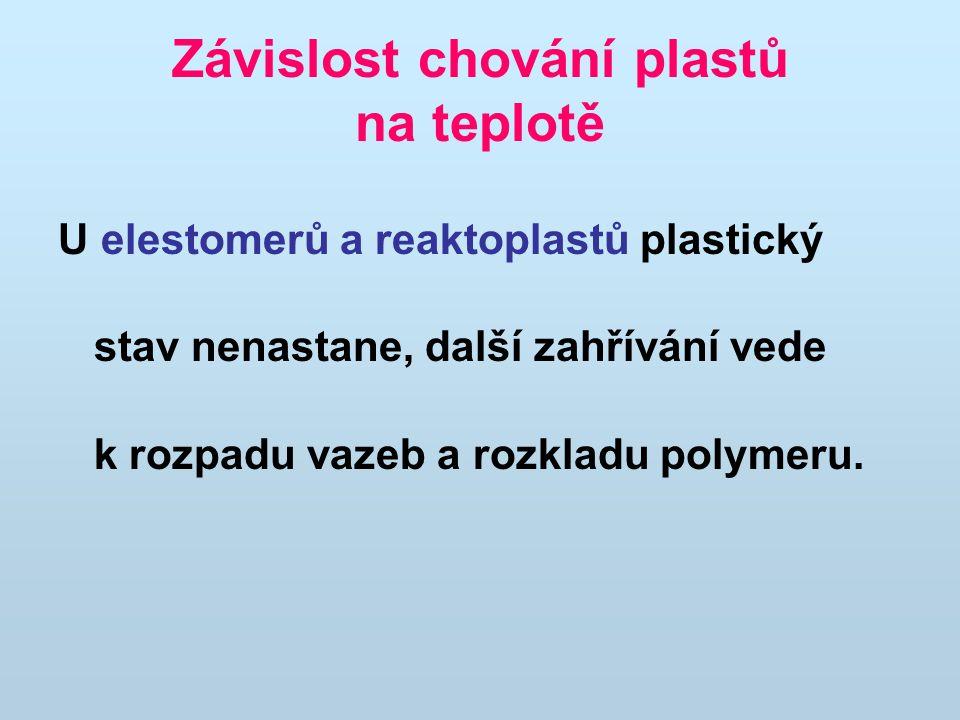 Závislost chování plastů na teplotě