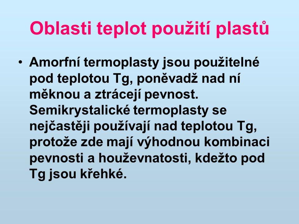 Oblasti teplot použití plastů