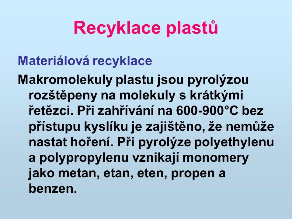 Recyklace plastů Materiálová recyklace