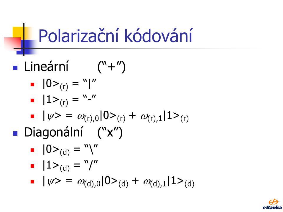 Polarizační kódování Lineární ( + ) Diagonální ( x ) |0>(r) = |