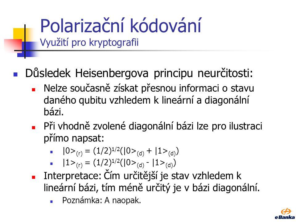 Polarizační kódování Využití pro kryptografii