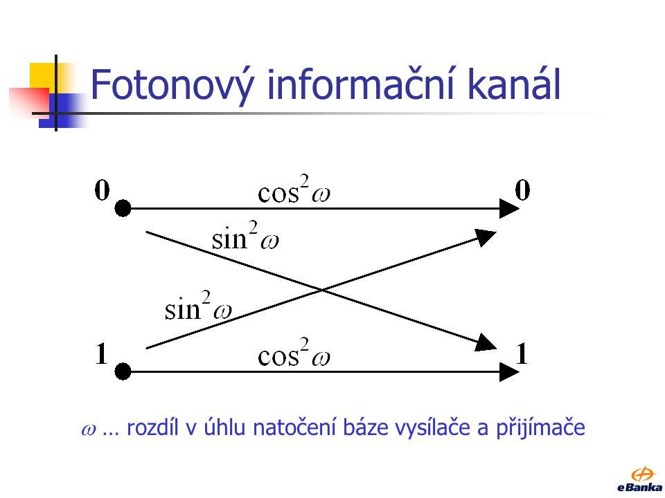 Fotonový informační kanál
