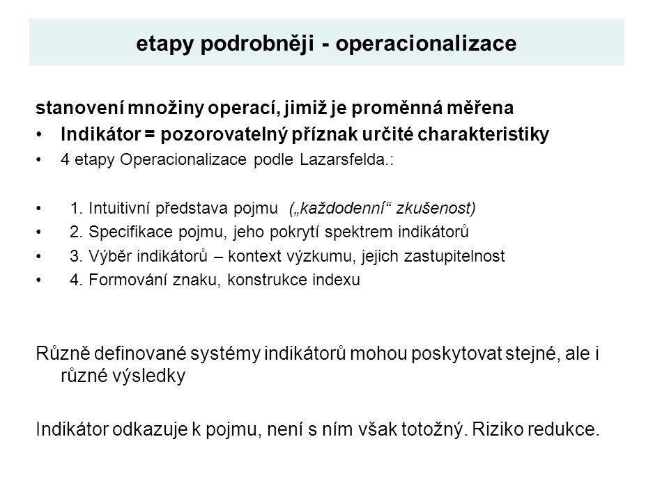 etapy podrobněji - operacionalizace