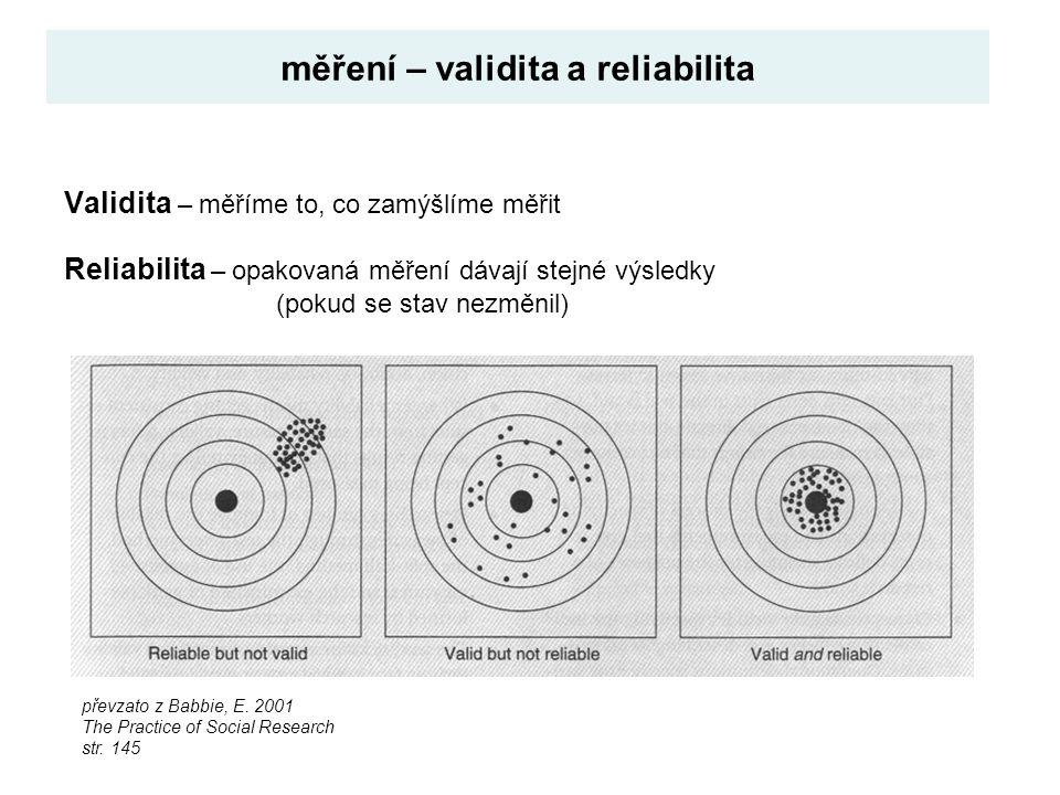 měření – validita a reliabilita