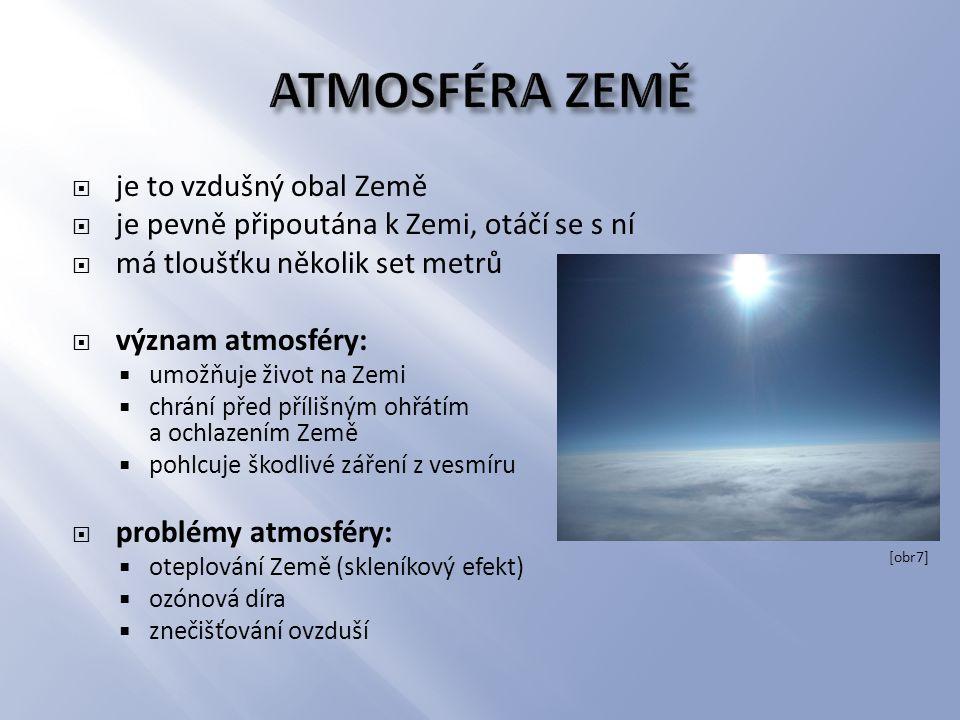ATMOSFÉRA ZEMĚ je to vzdušný obal Země