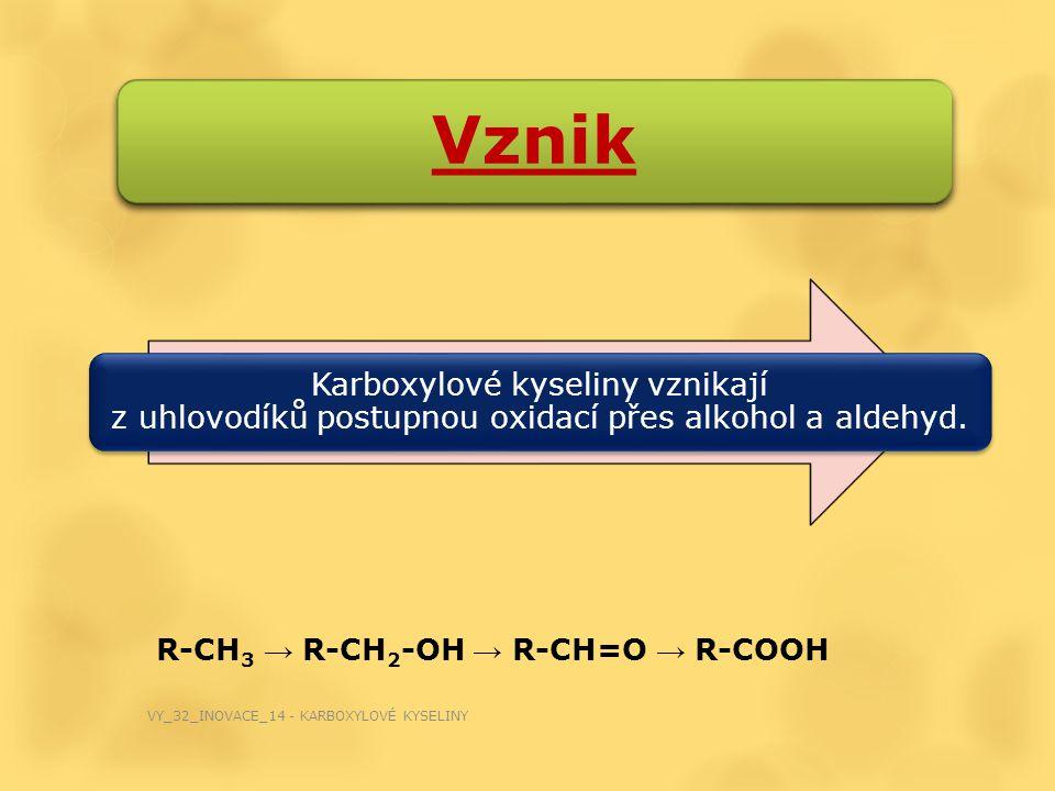 Vznik Karboxylové kyseliny vznikají z uhlovodíků postupnou oxidací přes alkohol a aldehyd. R-CH3 → R-CH2-OH → R-CH=O → R-COOH.