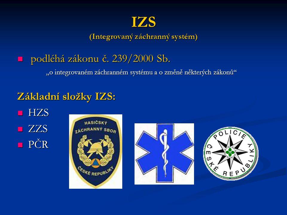 IZS (Integrovaný záchranný systém)