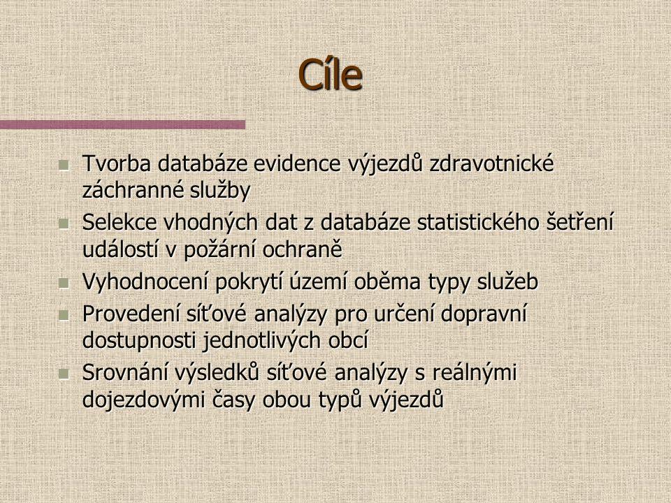 Cíle Tvorba databáze evidence výjezdů zdravotnické záchranné služby