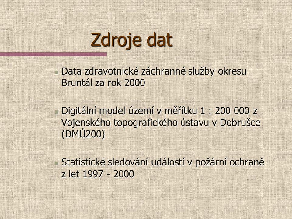 Zdroje dat Data zdravotnické záchranné služby okresu Bruntál za rok 2000.