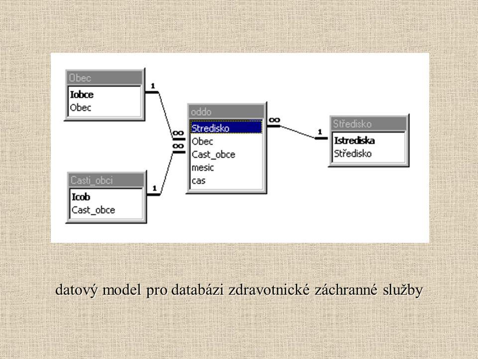 datový model pro databázi zdravotnické záchranné služby