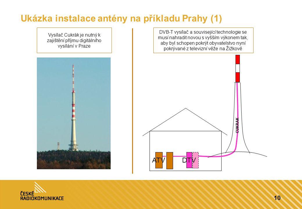 Ukázka instalace antény na příkladu Prahy (1)