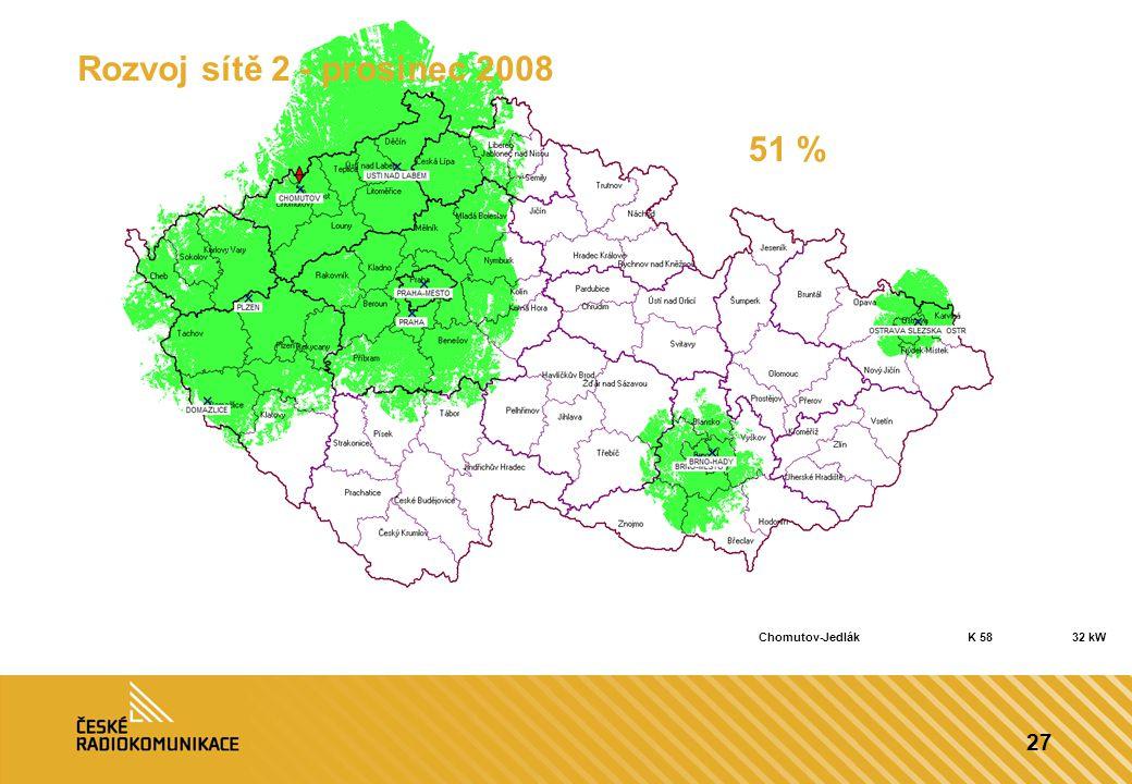 Rozvoj sítě 2 - prosinec 2008 51 % Chomutov-Jedlák K 58 32 kW