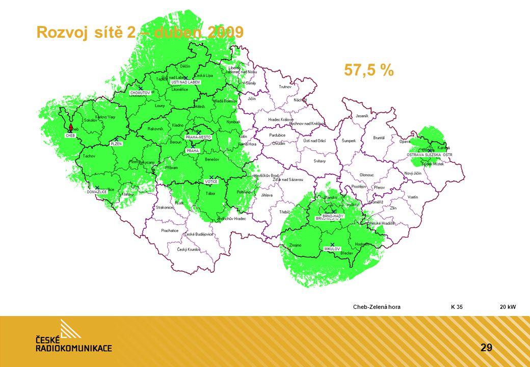 Rozvoj sítě 2 – duben 2009 57,5 % Cheb-Zelená hora K 35 20 kW