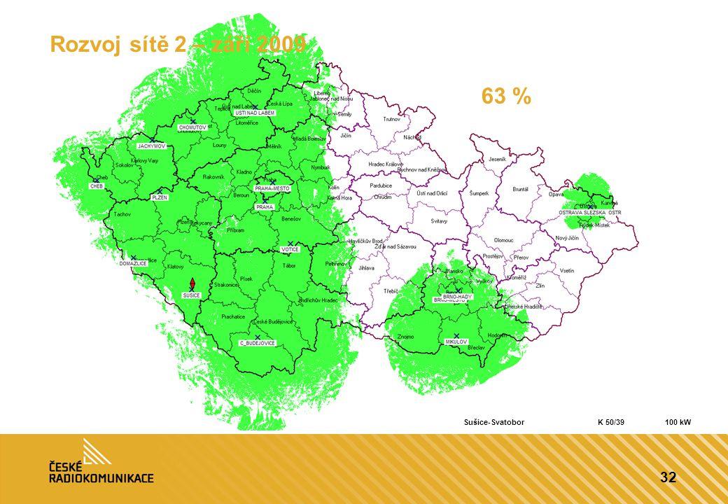 Rozvoj sítě 2 – září 2009 63 % Sušice-Svatobor K 50/39 100 kW