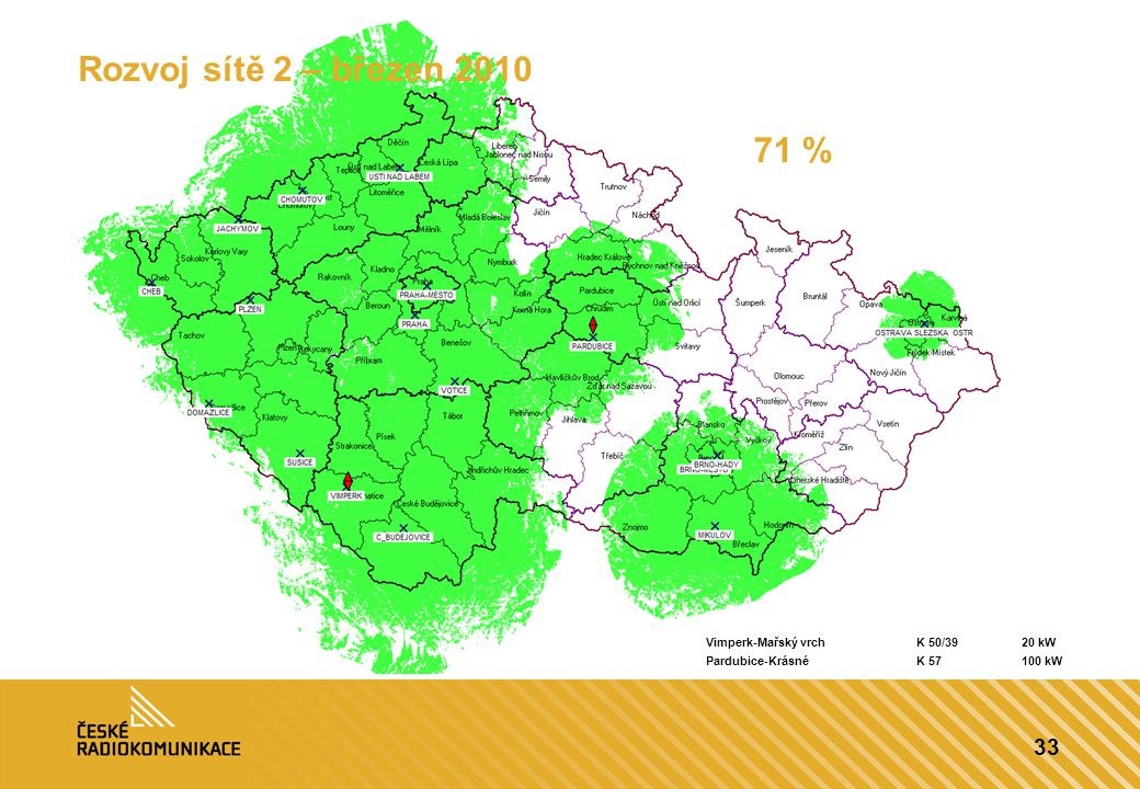 Rozvoj sítě 2 – březen 2010 71 % Vimperk-Mařský vrch K 50/39 20 kW