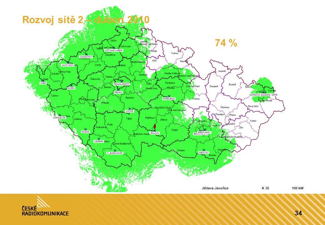 Rozvoj sítě 2 – duben 2010 74 % Jihlava-Javořice K 35 100 kW