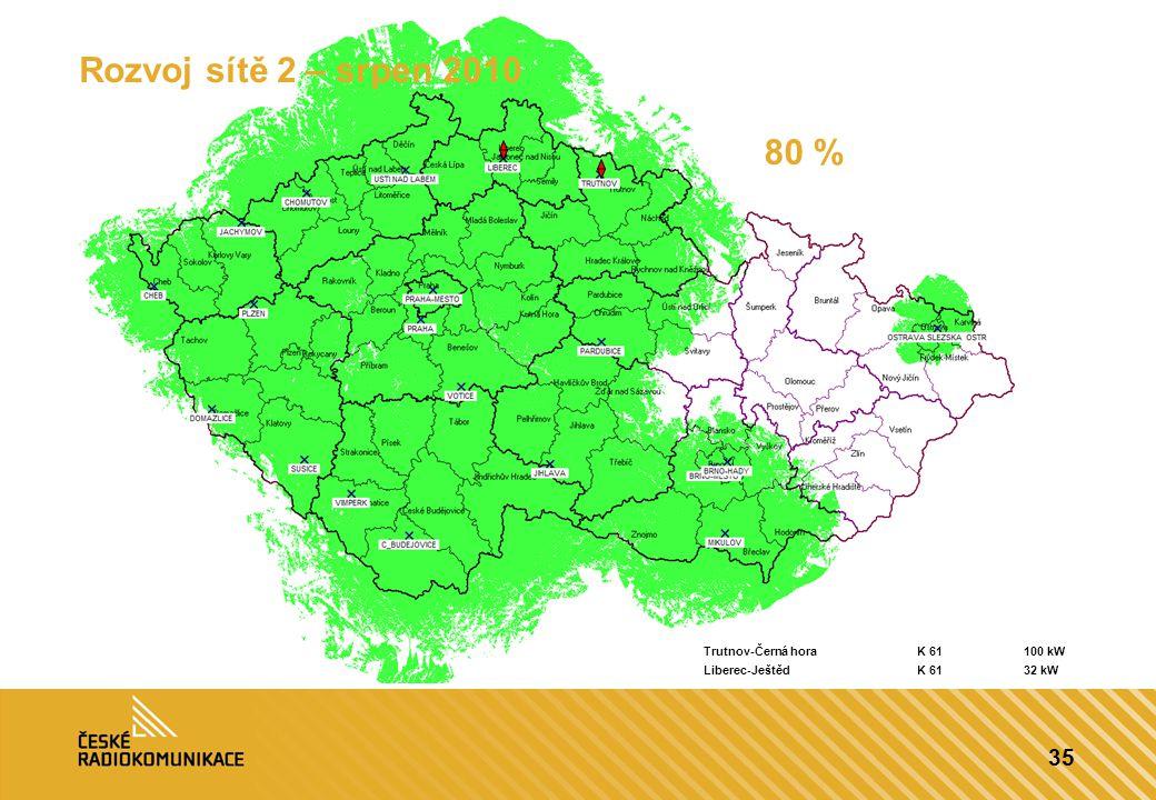 Rozvoj sítě 2 – srpen 2010 80 % Trutnov-Černá hora K 61 100 kW