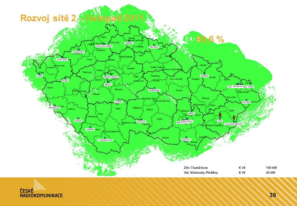 Rozvoj sítě 2 – listopad 2011 99,6 % Zlín-Tlustá hora K 49 100 kW