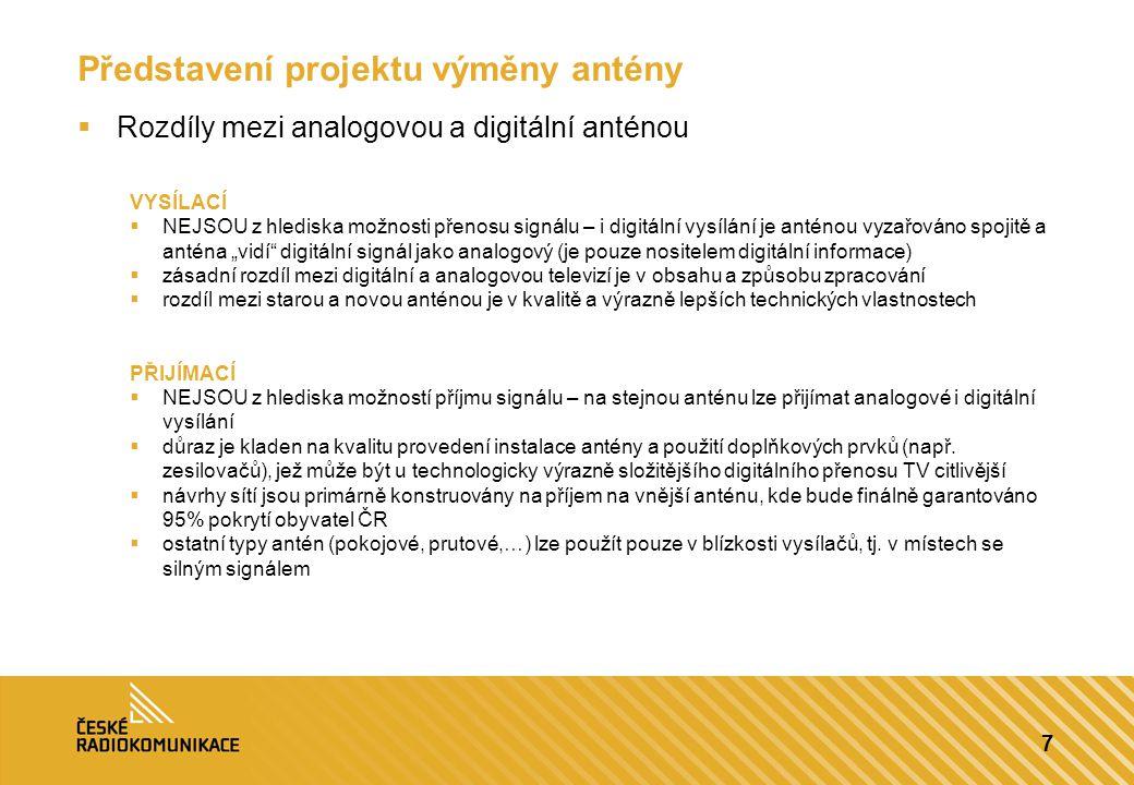 Představení projektu výměny antény