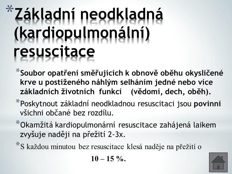 Základní neodkladná (kardiopulmonální) resuscitace
