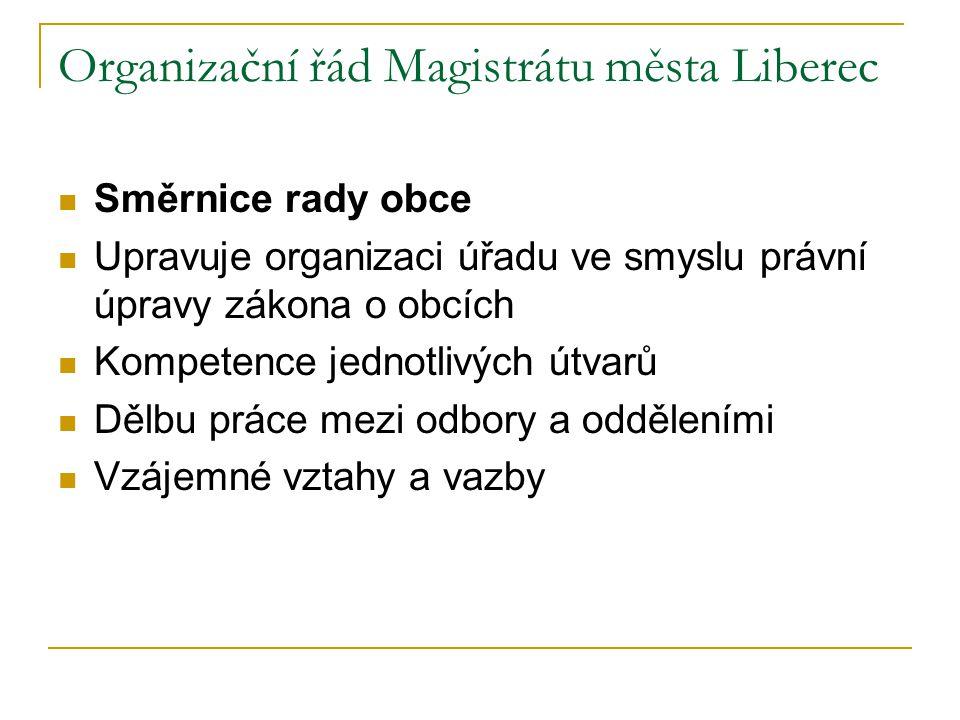 Organizační řád Magistrátu města Liberec