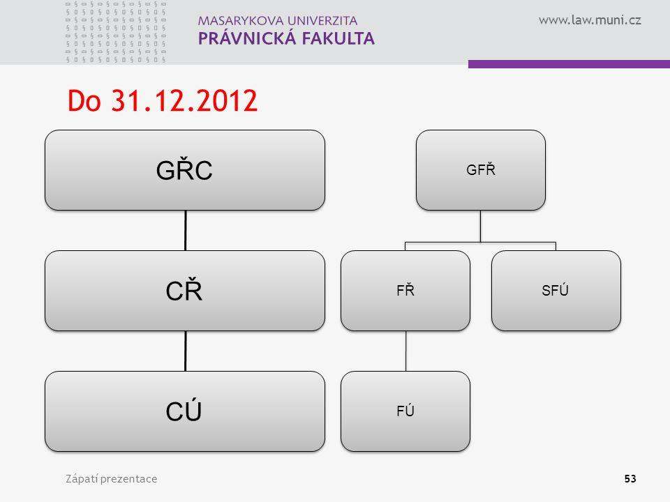 Do 31.12.2012 GŘC CŘ CÚ GFŘ FŘ SFÚ FÚ Zápatí prezentace