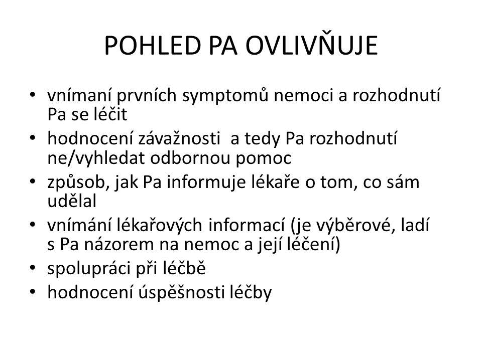 POHLED PA OVLIVŇUJE vnímaní prvních symptomů nemoci a rozhodnutí Pa se léčit. hodnocení závažnosti a tedy Pa rozhodnutí ne/vyhledat odbornou pomoc.