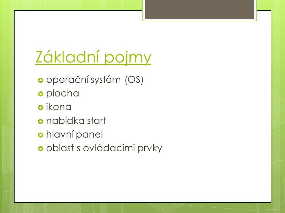 Základní pojmy operační systém (OS) plocha ikona nabídka start