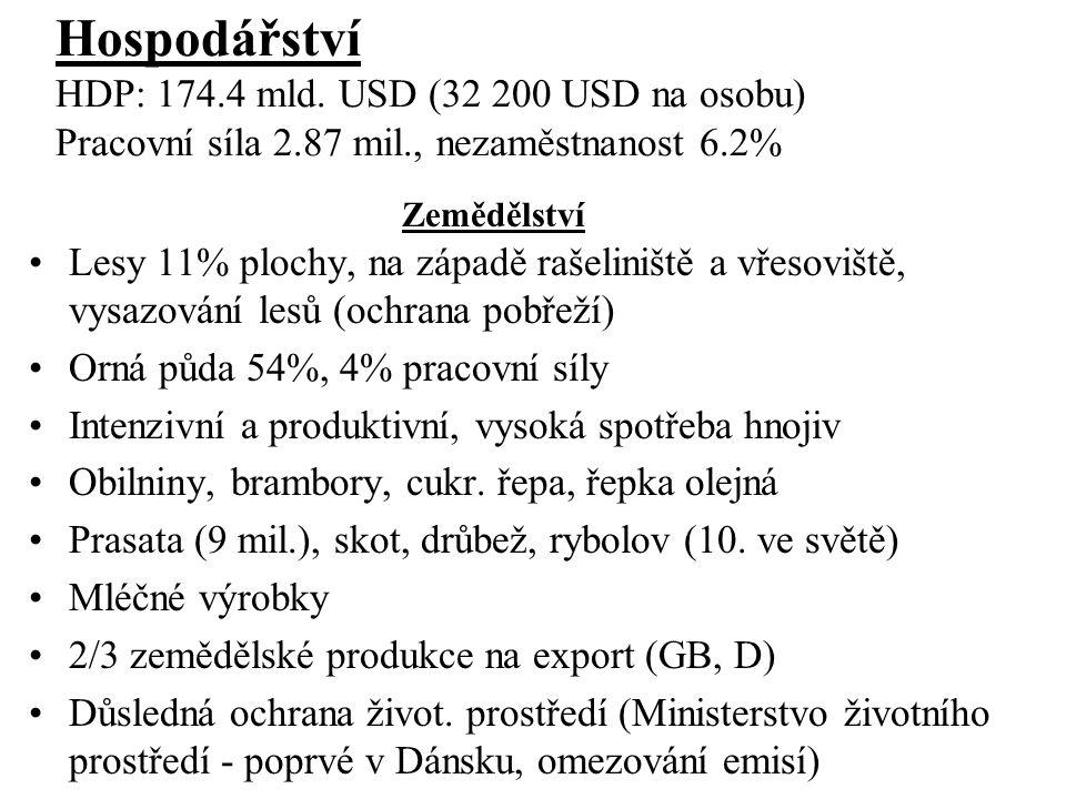 Hospodářství HDP: 174.4 mld. USD (32 200 USD na osobu) Pracovní síla 2.87 mil., nezaměstnanost 6.2%
