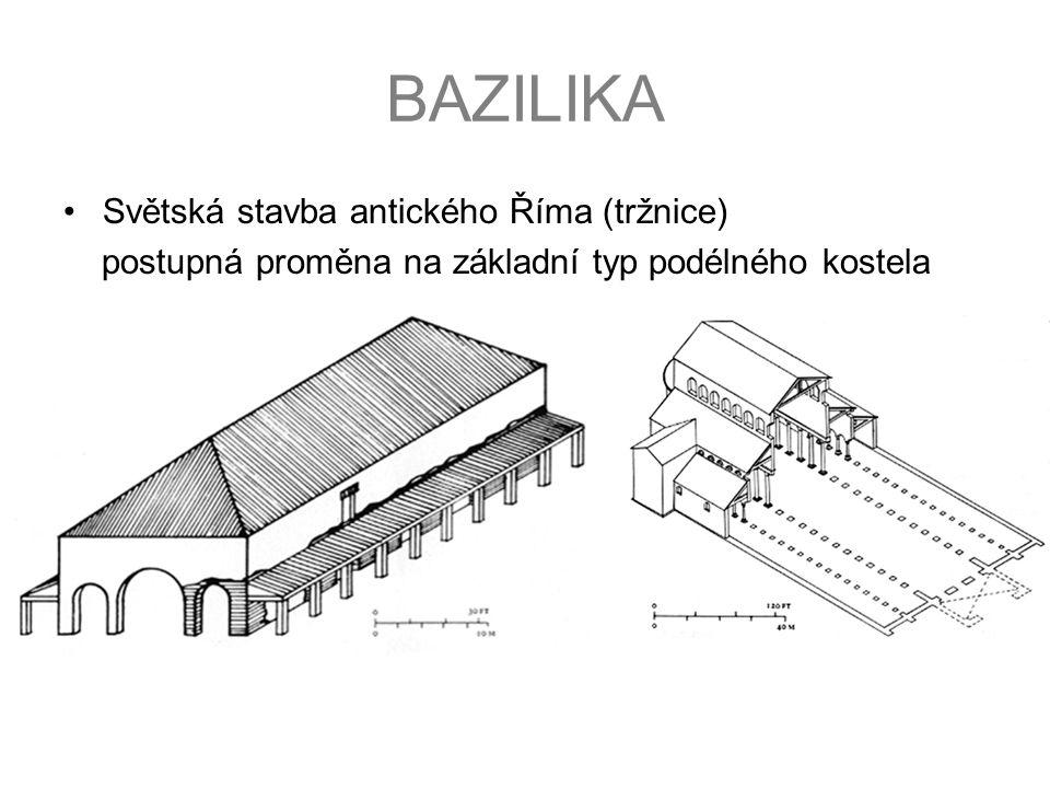 BAZILIKA Světská stavba antického Říma (tržnice)